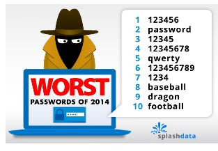passwords two