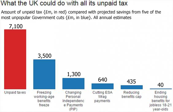 tax text