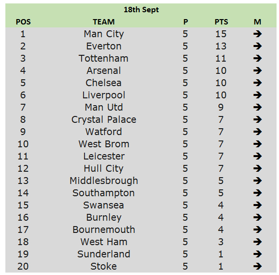 18th-table