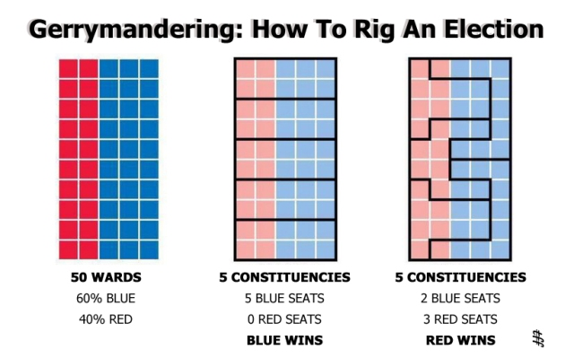 rigging-gerrymandering-fixing-election-votes