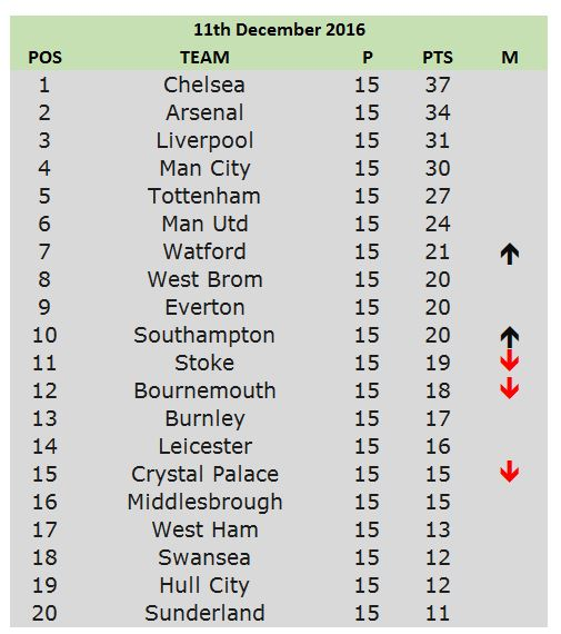 11th-table