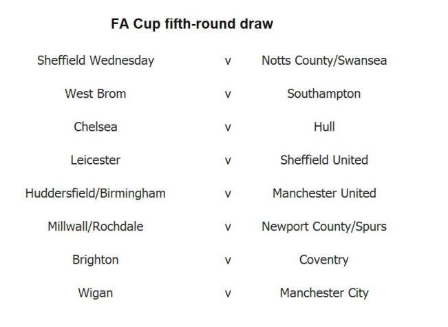 cup draw feb